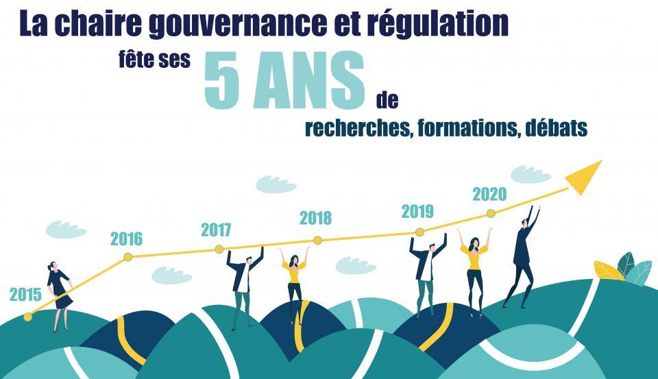 G&R-2020-03-26-visuel_anniversaire_chaire.jpg