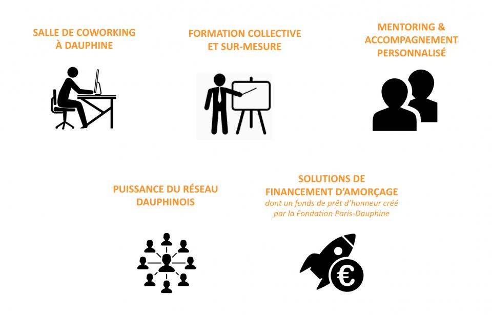 infographie_accompagnement_sur-mesure_startups.png
