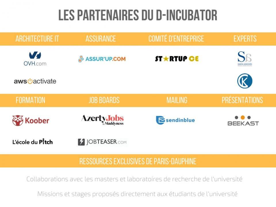 les_partenaires_du_d-incubator.jpg