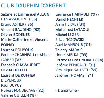 Club Dauphin d'Argent 2017 2